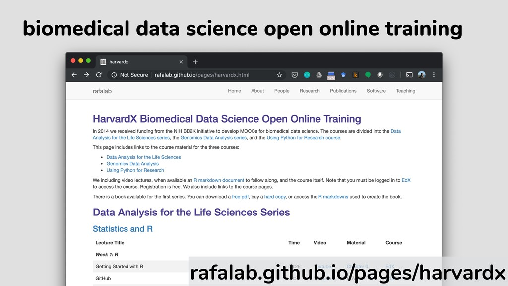 biomedical data science open online training ra...