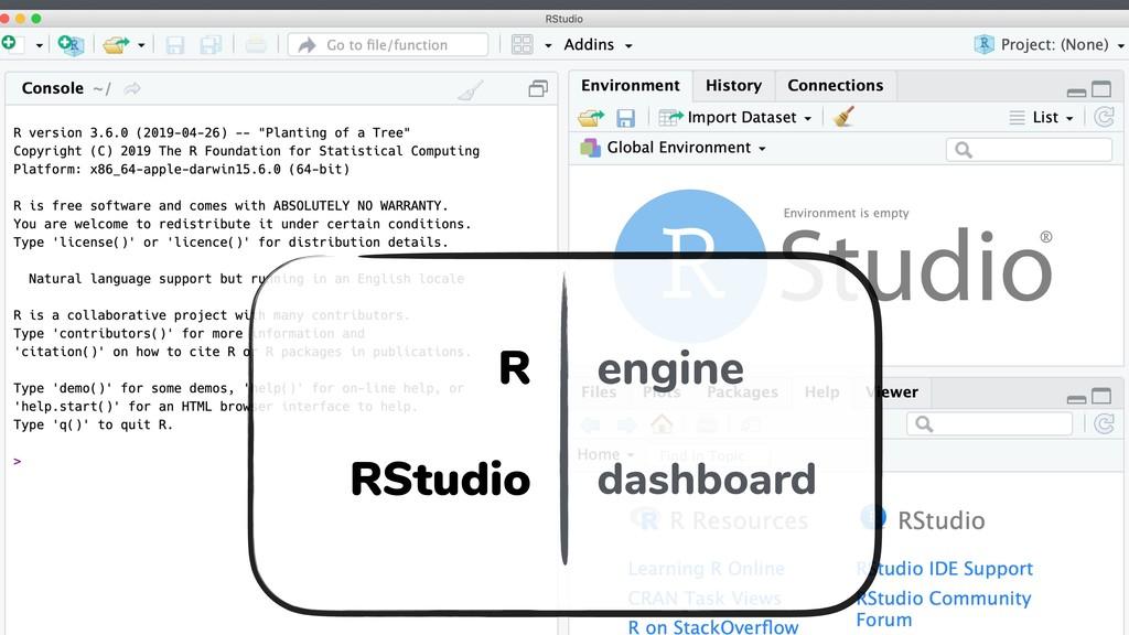 RStudio engine R dashboard