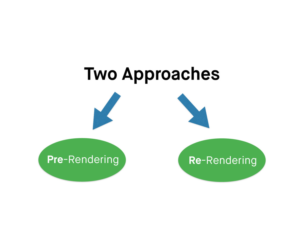 Two Approaches Pre-Rendering Re-Rendering