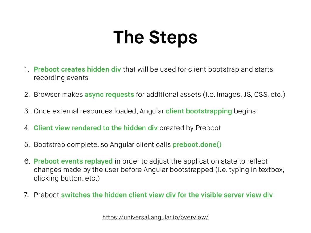 The Steps 1. Preboot creates hidden div that wi...