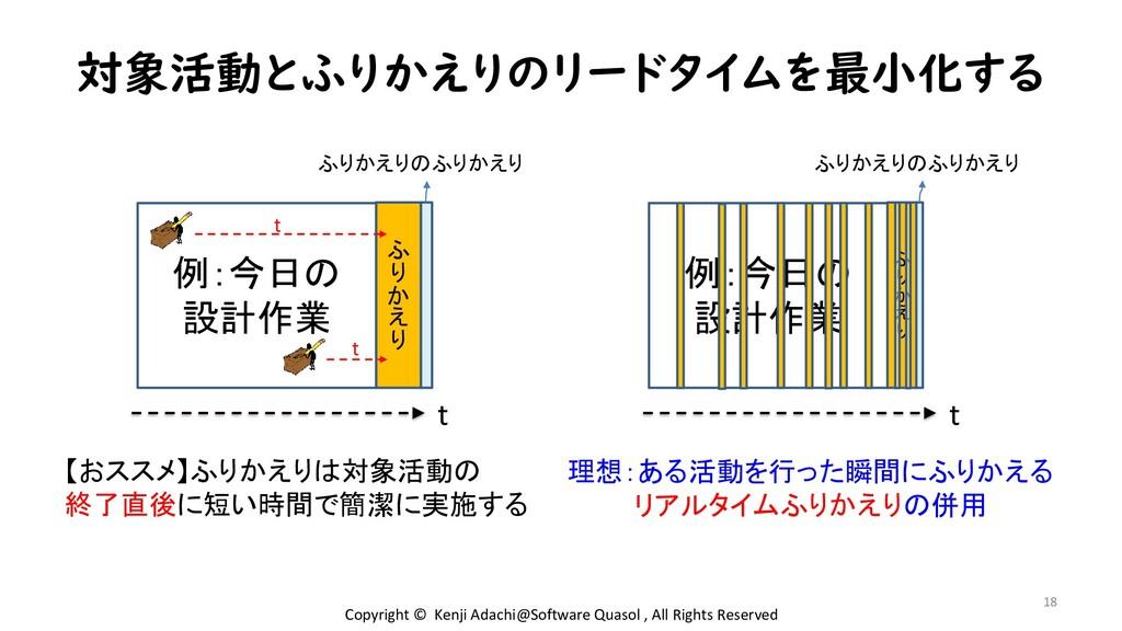 対象活動とふりかえりのリードタイムを最小化する 18 t ふ り か え り 例:今日の 設計...