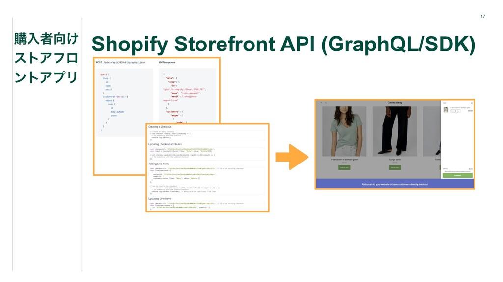 17 Shopify Storefront API (GraphQL/SDK) ߪೖऀ͚ ε...