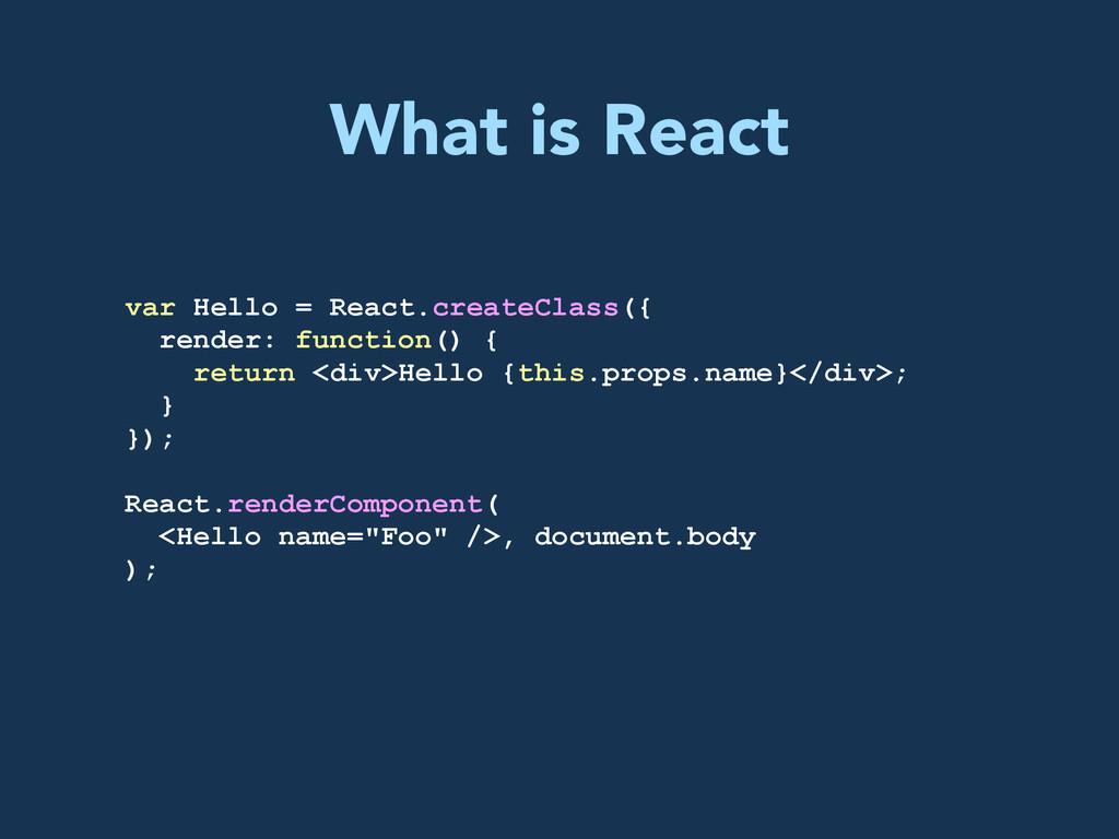 What is React var Hello = React.createClass({ r...