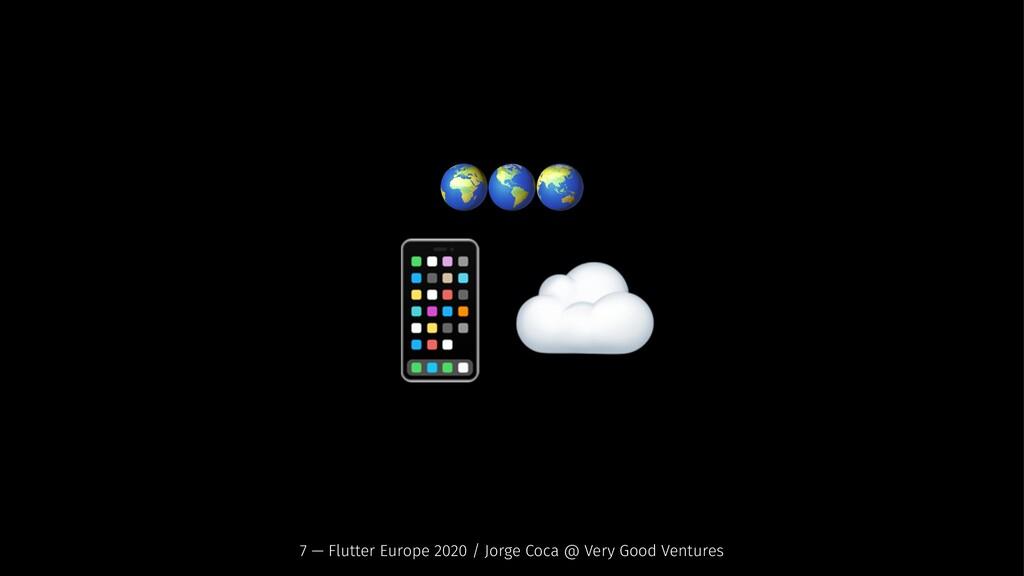 """!""""# !☁ 7 — Flutter Europe 2020 / Jorge Coca @ V..."""
