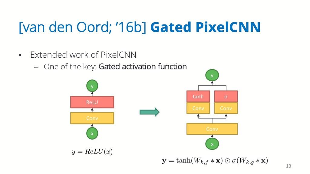 [van den Oord; '16b] Gated PixelCNN • Extended ...