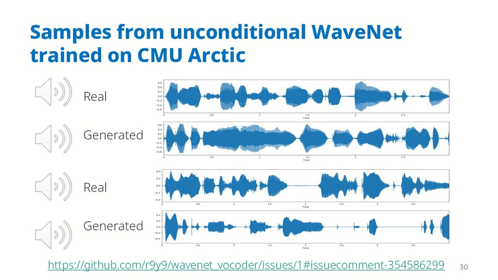 Samples from unconditional WaveNet trained on C...