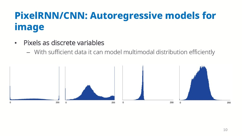 PixelRNN/CNN: Autoregressive models for image •...
