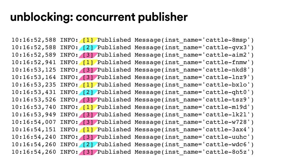 unblocking: concurrent publisher 10:16:52,588 I...