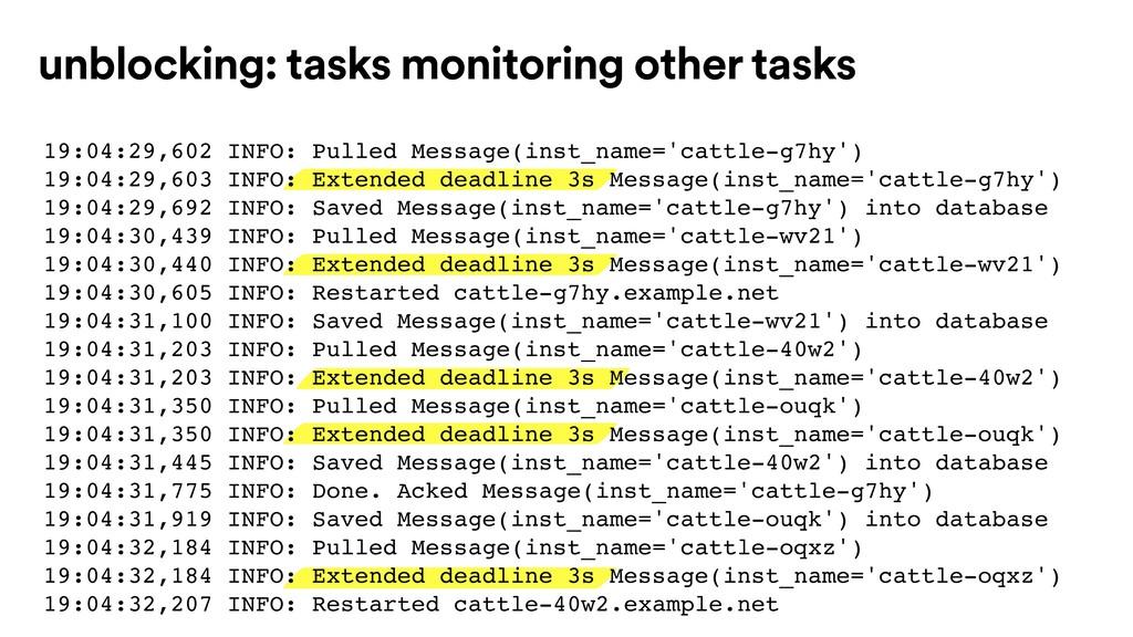 unblocking: tasks monitoring other tasks 19:04:...