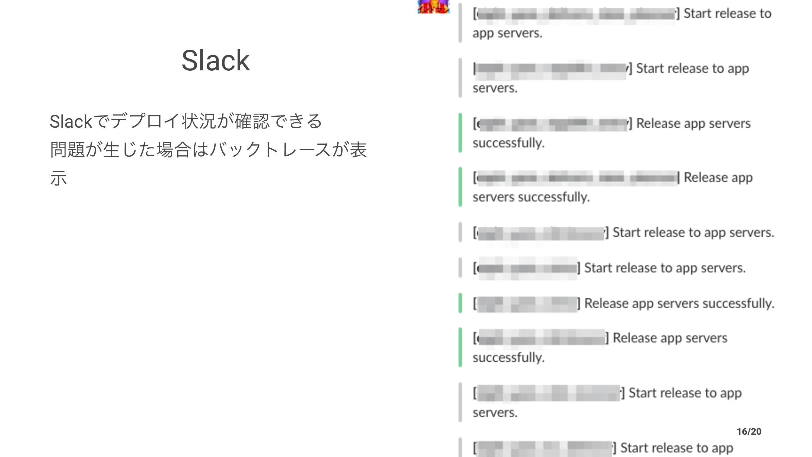 Slack SlackͰσϓϩΠঢ়گ͕֬Ͱ͖Δ ͕ੜͨ͡߹όοΫτϨʔε͕ද ࣔ 1...