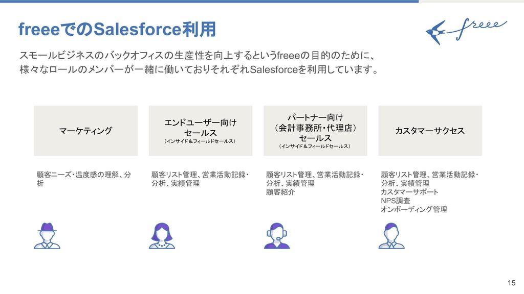 freeeでのSalesforce利用 15 スモールビジネスのバックオフィスの生産性を向上す...
