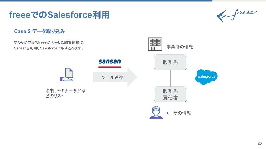 Case 2 データ取り込み なんらかの形でfreeeが入手した顧客情報は、 Sansanを利...