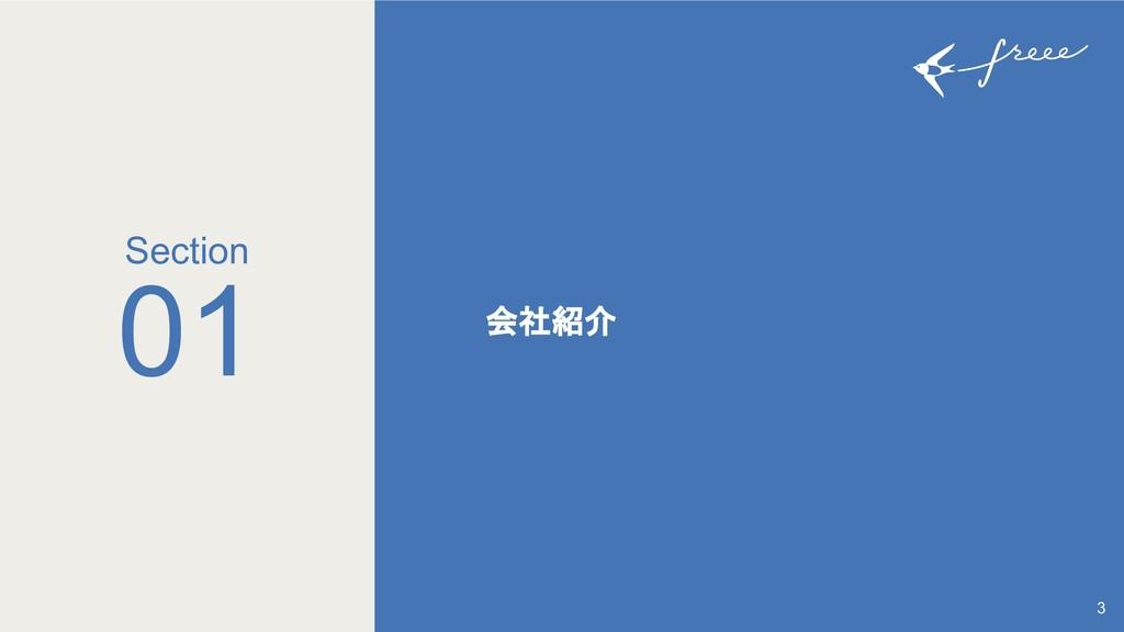 01 会社紹介 3 Section