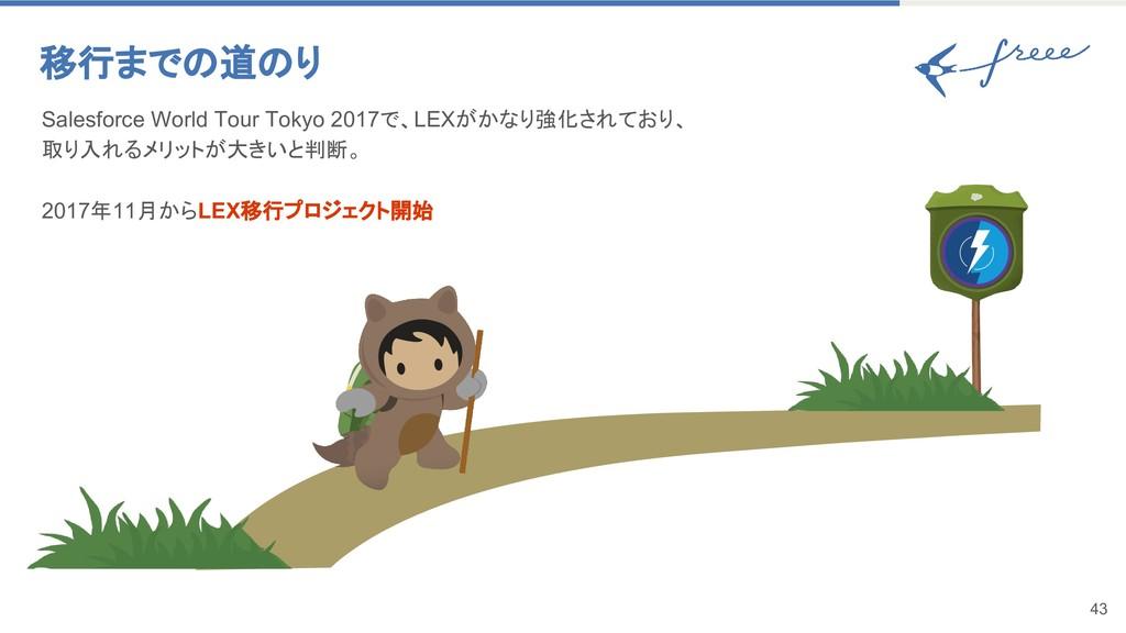 移行までの道のり 43 Salesforce World Tour Tokyo 2017で、L...