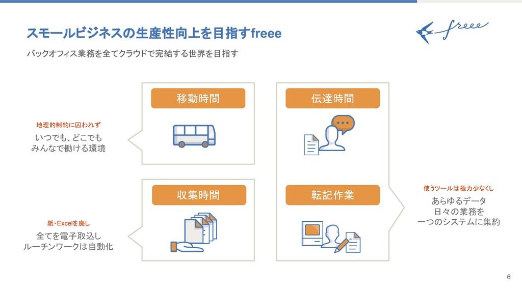 スモールビジネスの生産性向上を目指すfreee 6 バックオフィス業務を全てクラウドで完結する...