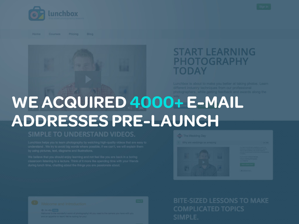 WE ACQUIRED 4000+ E-MAIL ADDRESSES PRE-LAUNCH