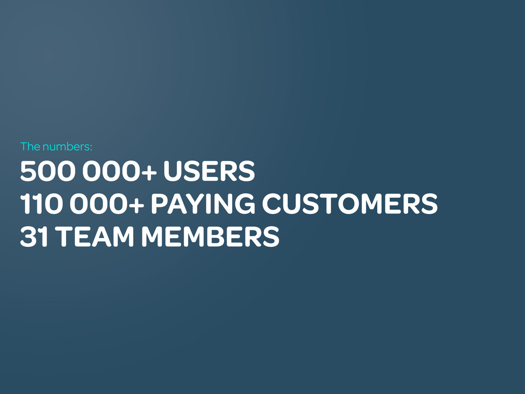 500 000+ USERS 110 000+ PAYING CUSTOMERS 31 TEA...