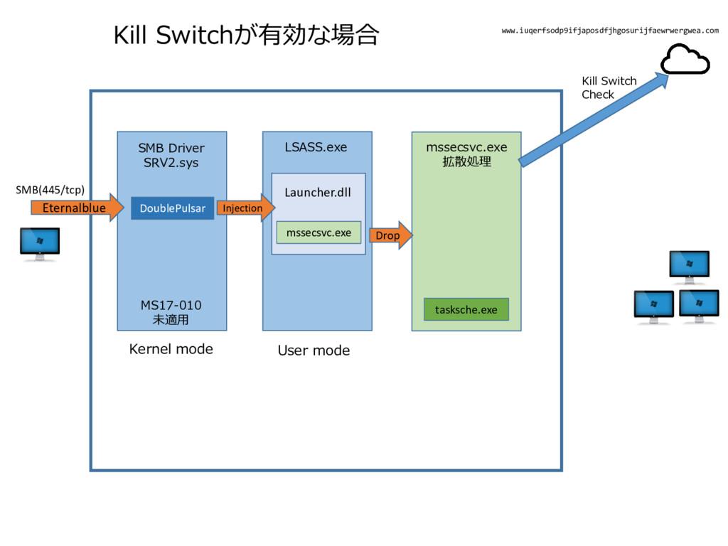 SMB Driver SRV2.sys Kernel mode MS17-010 未適用 LS...