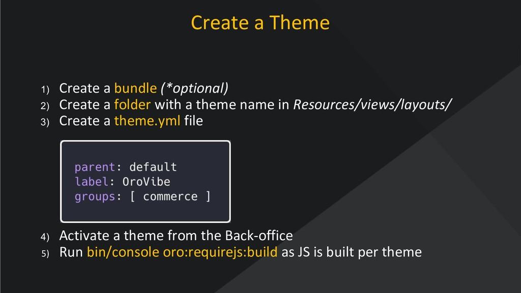 www.oroinc.com Create a Theme 1) Create a bundl...
