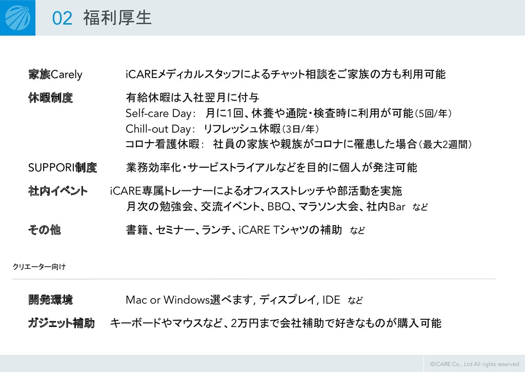 ©iCARE Co., Ltd All rights reserved 家族Carely  i...
