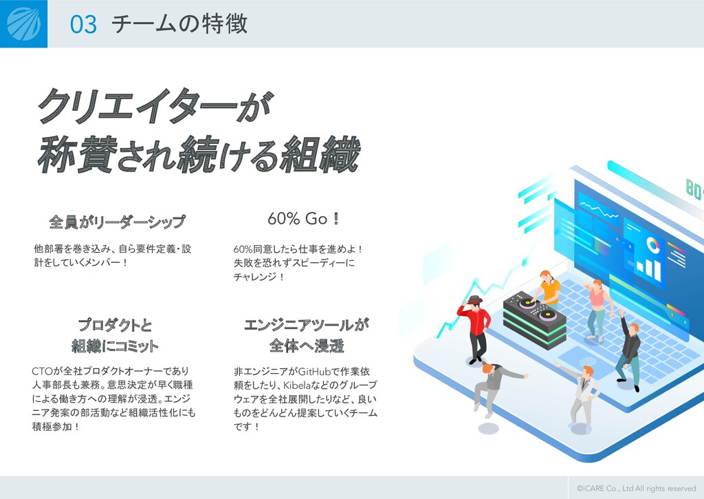 ©iCARE Co., Ltd All rights reserved クリエイターが