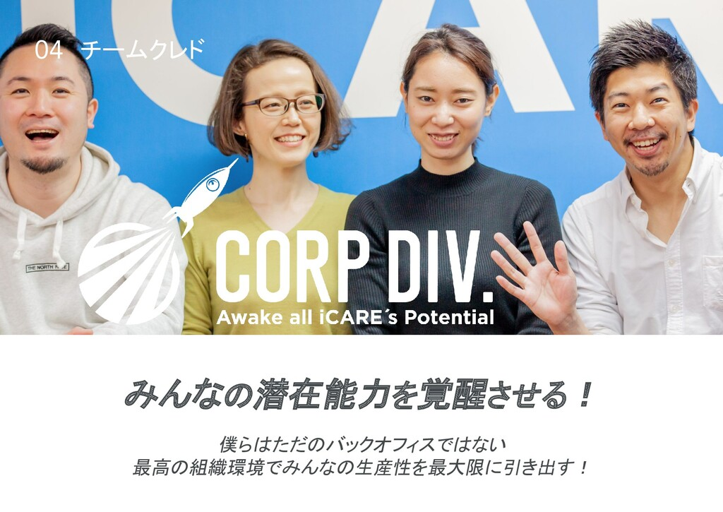 ©iCARE Co., Ltd All rights reserved チームクレド 04 み...