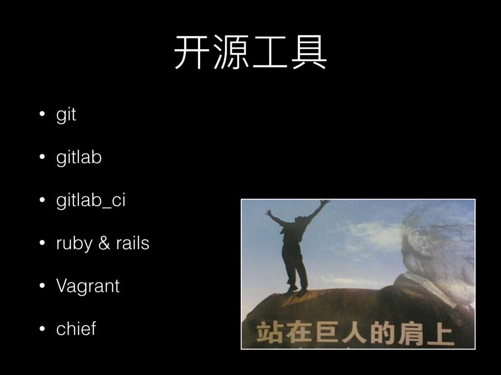 რૡٍ • git • gitlab • gitlab_ci • ruby & rails ...