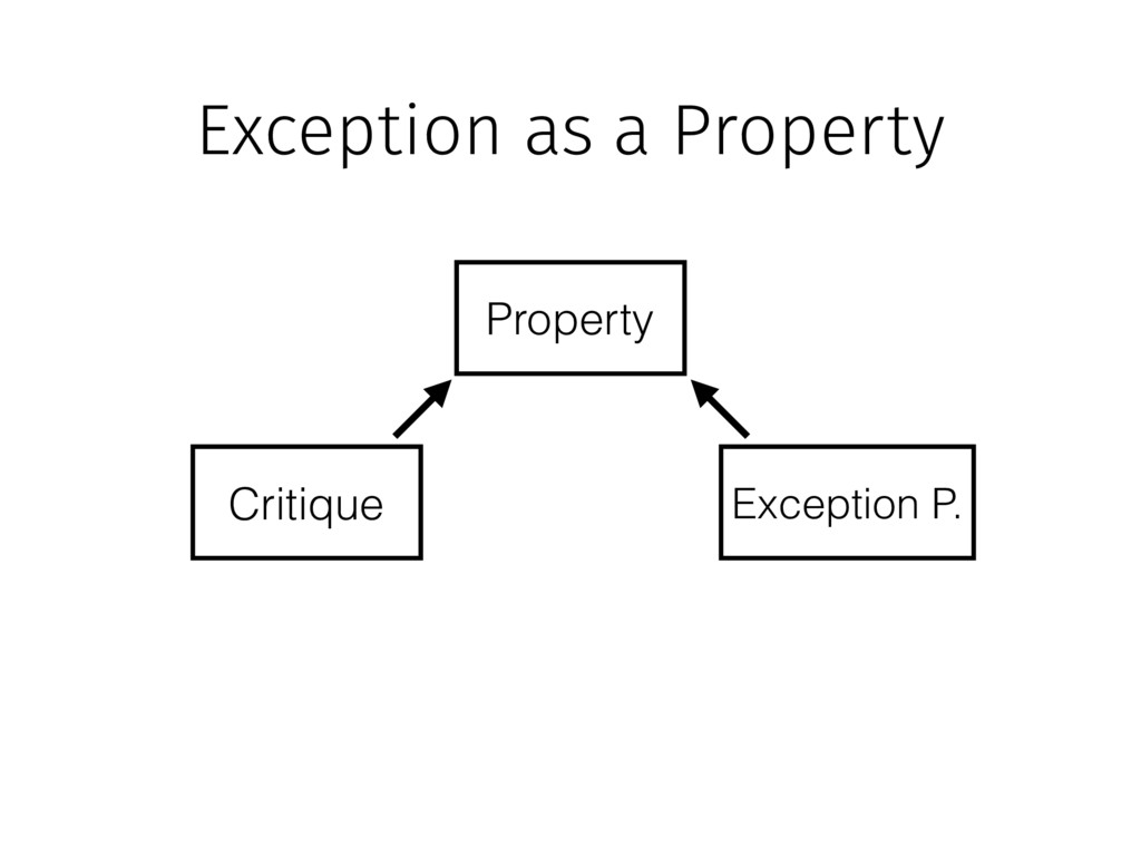 Exception as a Property Property Critique Excep...