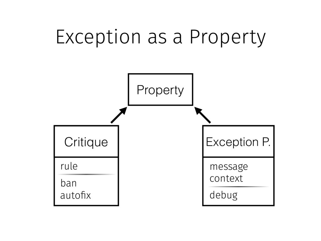 Exception as a Property message context debug r...