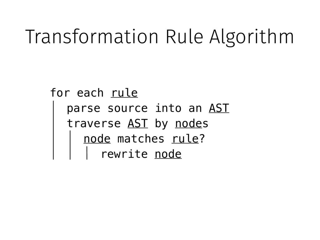 Transformation Rule Algorithm parse source into...