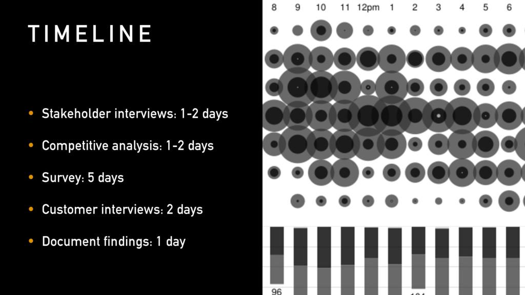 T I M E L I N E • Stakeholder interviews: 1-2 d...