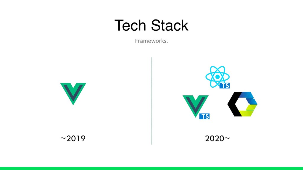Tech Stack Frameworks. ~2019 2020~