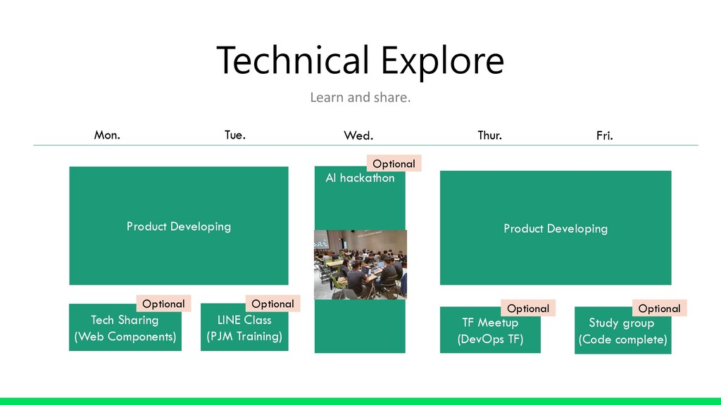 Technical Explore Learn and share. Mon. Tue. We...