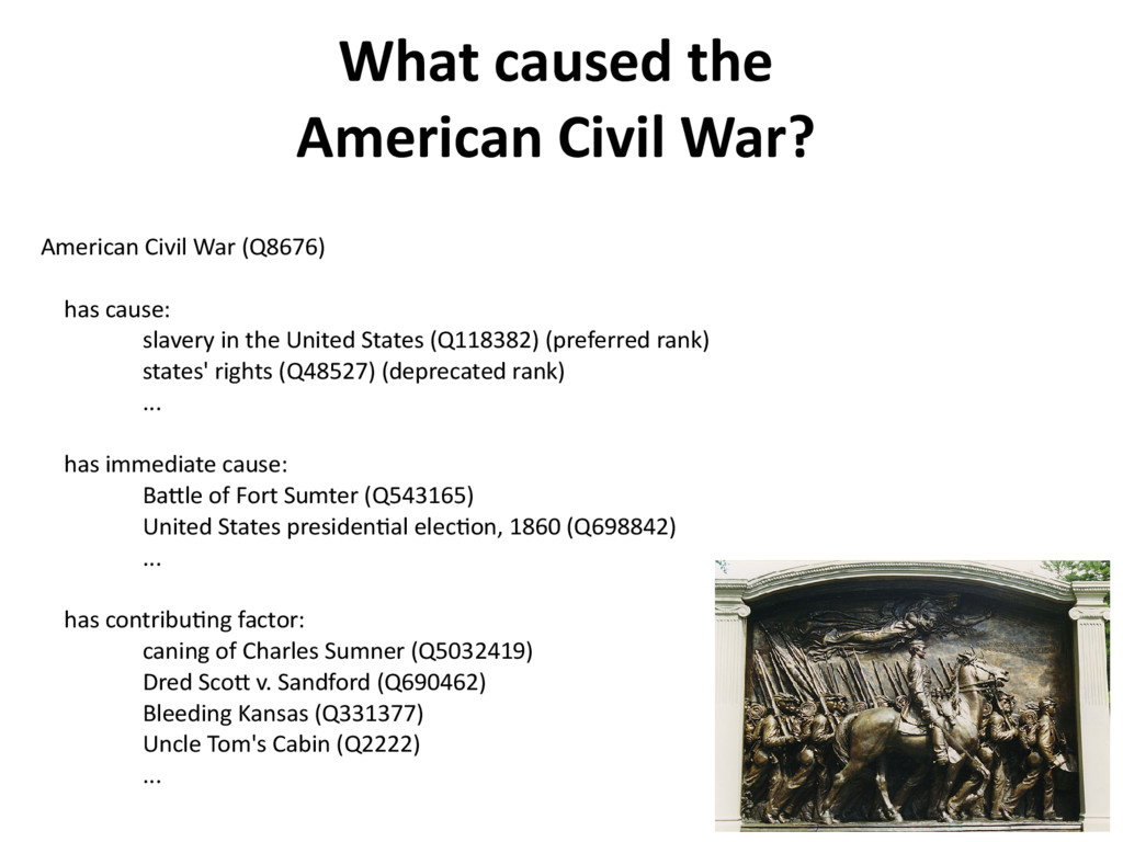 American Civil War (Q8676) has cause: slavery i...