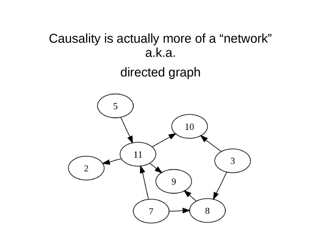 """Causality is actually more of a """"network"""" a.k.a..."""