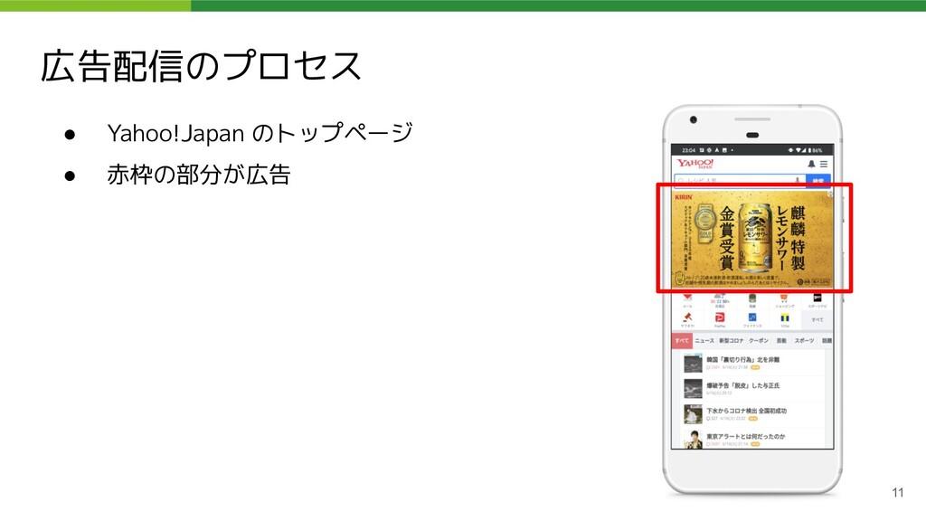 広告配信のプロセス 11 ● Yahoo!Japan のトップページ ● 赤枠の部分が広告