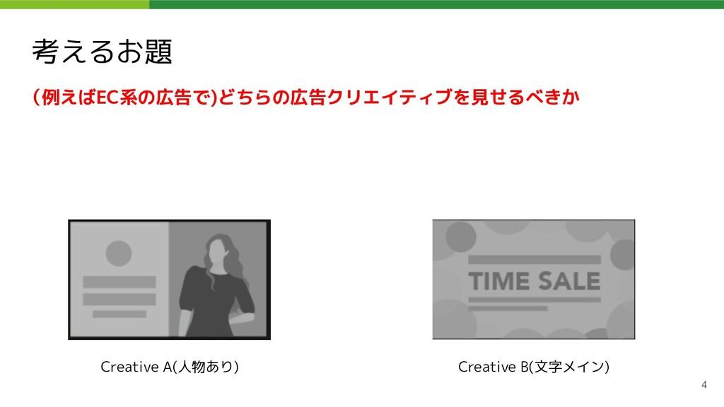 考えるお題 4 (例えばEC系の広告で)どちらの広告クリエイティブを見せるべきか Creati...