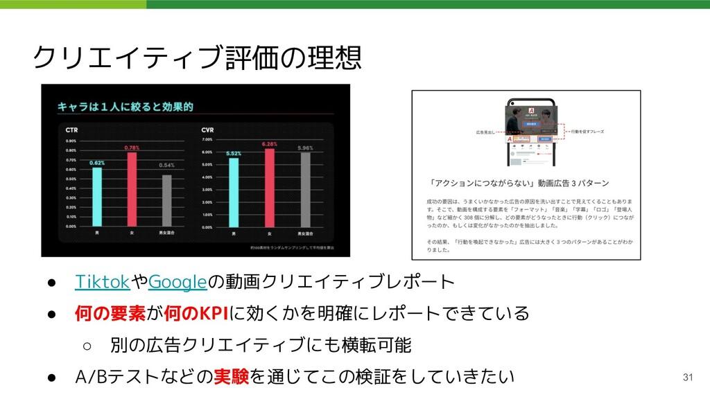 クリエイティブ評価の理想 31 ● TiktokやGoogleの動画クリエイティブレポート ●...