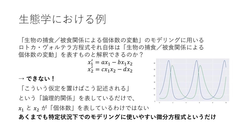 ⽣態学における例 「⽣物の捕⾷/被⾷関係による個体数の変動」のモデリングに⽤いる ロトカ・ヴォ...