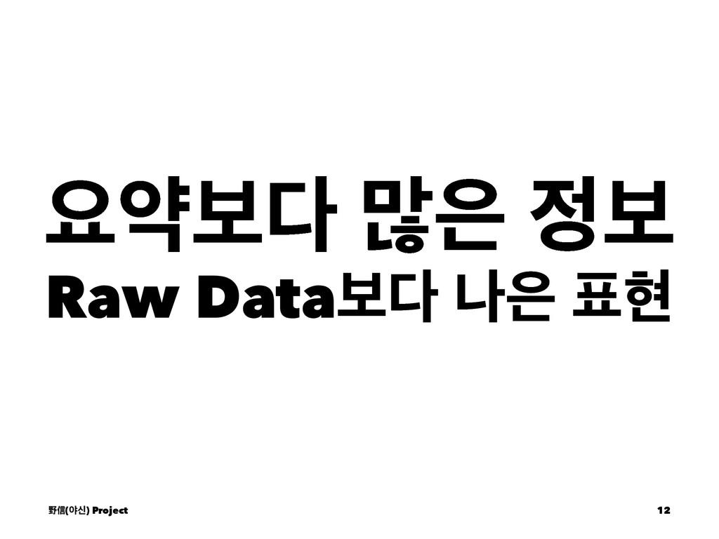 ਃডࠁ ݆ ࠁ Raw Dataࠁ ա അ ᛯᙩ(ঠन) Project 12