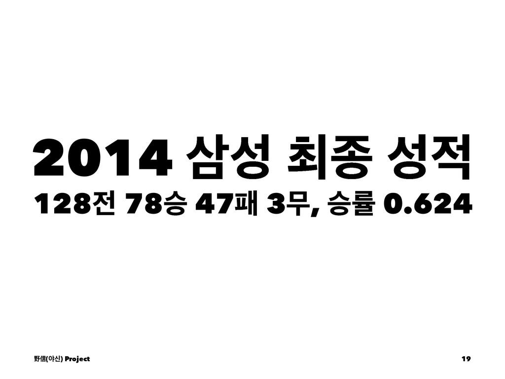 2014  ୭ઙ  128 78थ 47ಁ 3ޖ, थܫ 0.624 ᛯᙩ(ঠन) ...