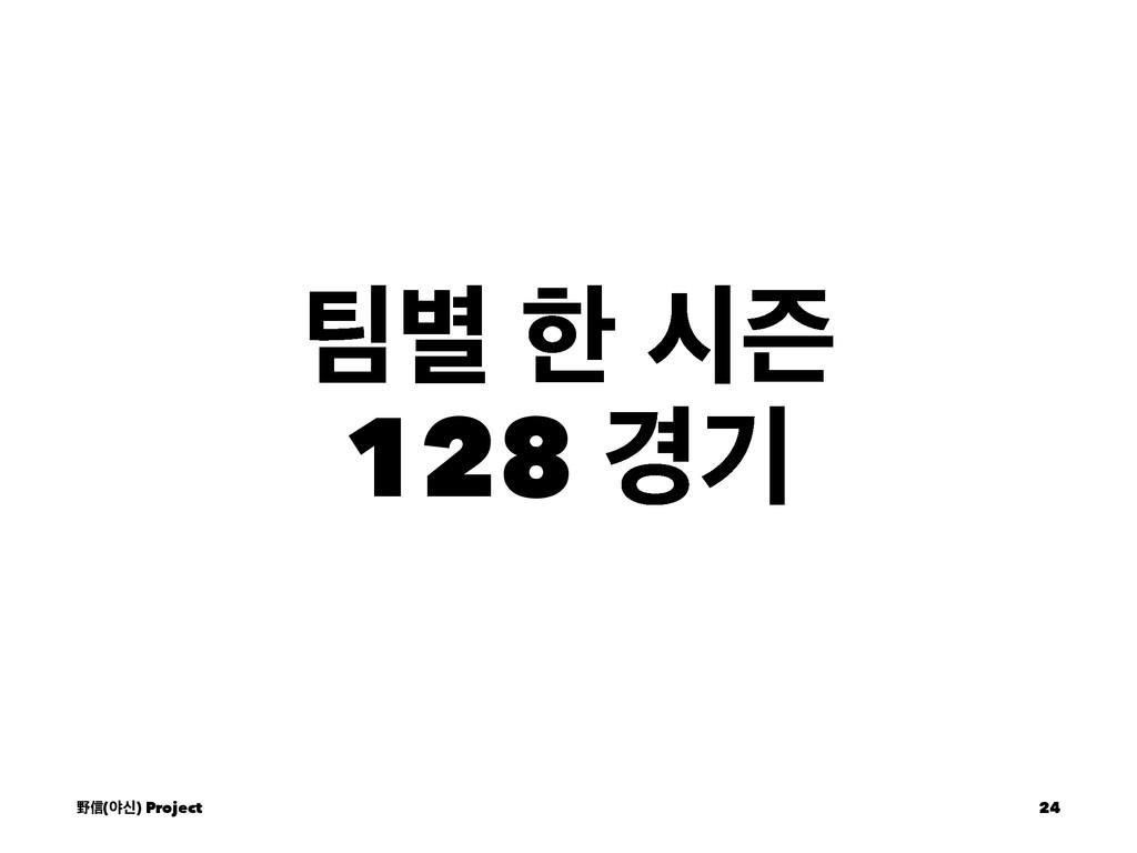 ߹ ೠ दો 128 ҃ӝ ᛯᙩ(ঠन) Project 24