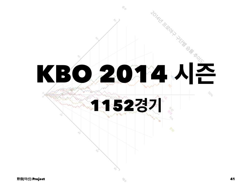 KBO 2014 दો 1152҃ӝ ᛯᙩ(ঠन) Project 41