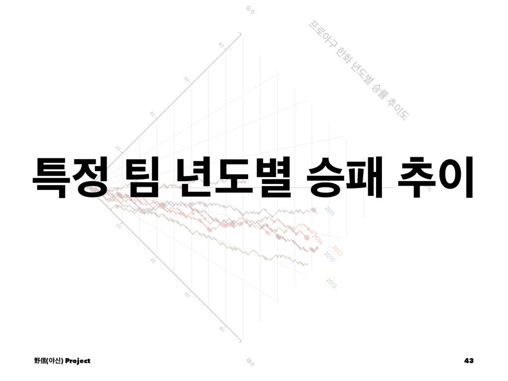 ౠ  ֙ب߹ थಁ ୶ ᛯᙩ(ঠन) Project 43