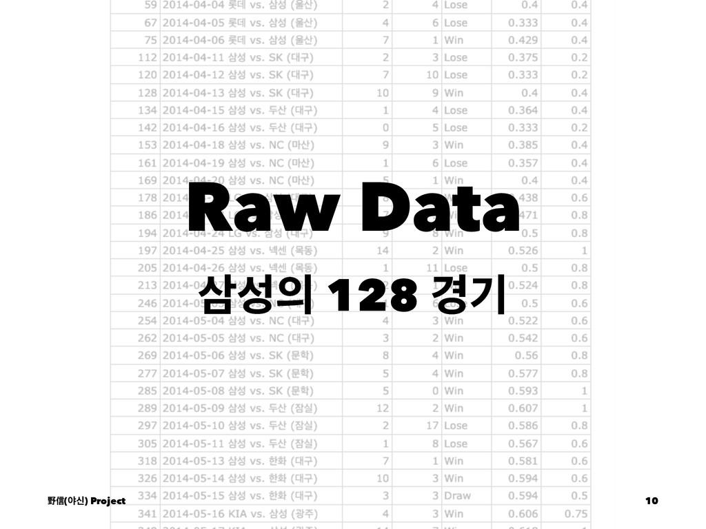 Raw Data  128 ҃ӝ ᛯᙩ(ঠन) Project 10