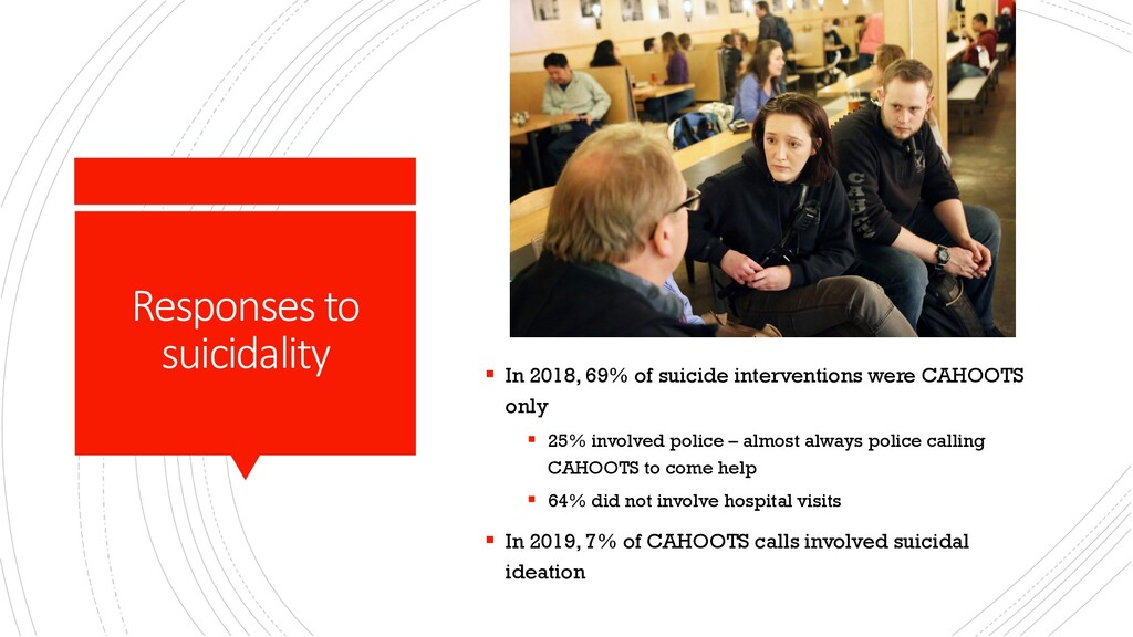 Responses to suicidality § In 2018, 69% of suic...