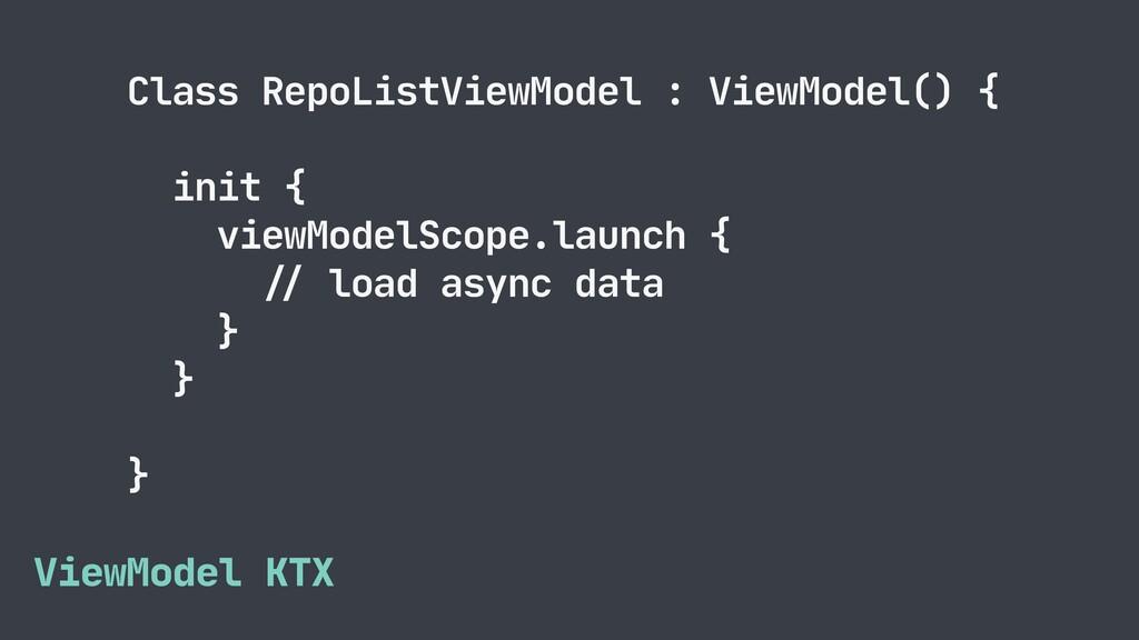 Class RepoListViewModel : ViewModel() {  init {...