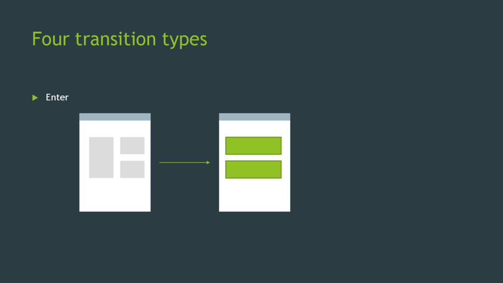 Four transition types  Enter