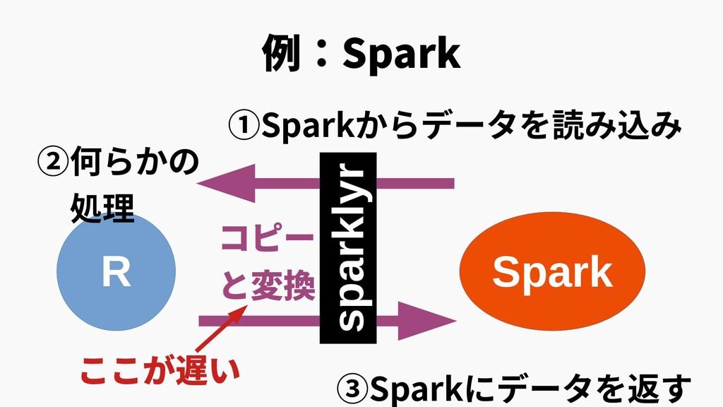 R Spark sparklyr ①Sparkからデータを読み込み ②何らかの  処理 ③Sp...