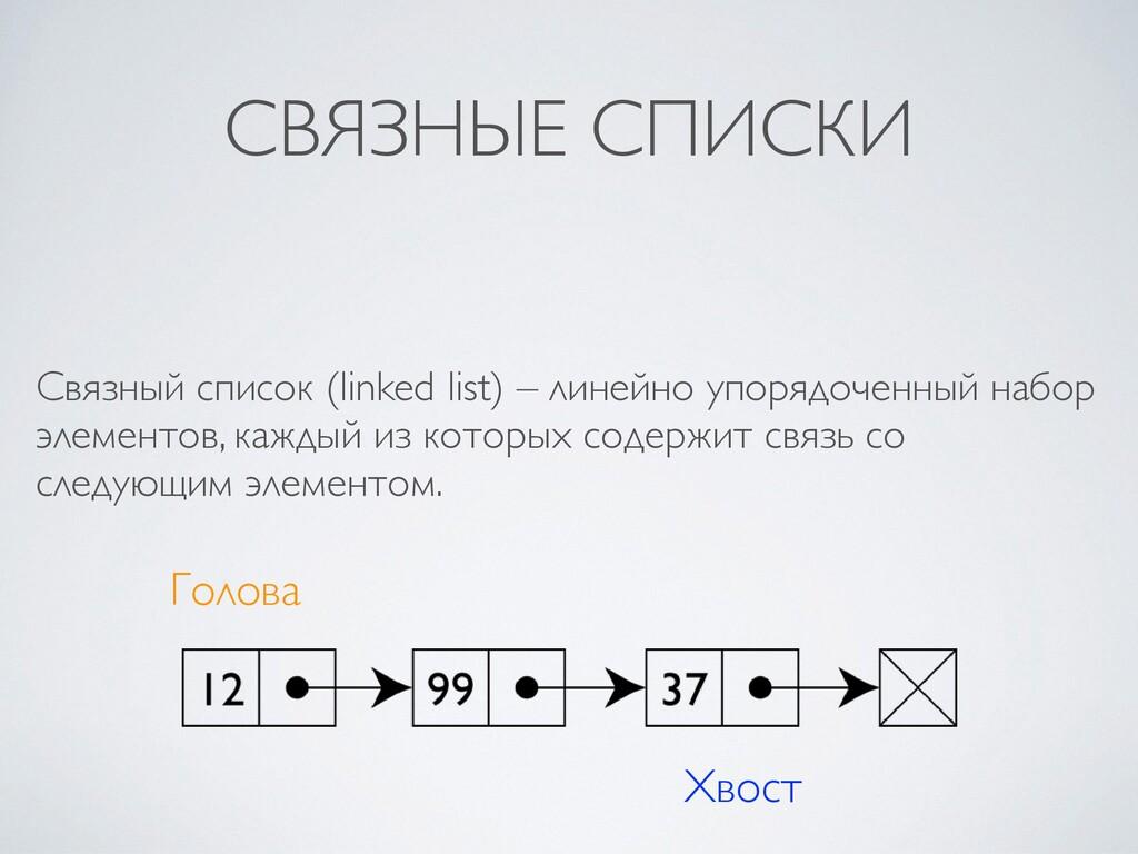 СВЯЗНЫЕ СПИСКИ Связный список (linked list) – л...